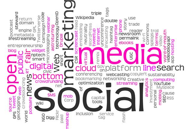 Działający marketing i komunikacja marketingowa w Internecie.